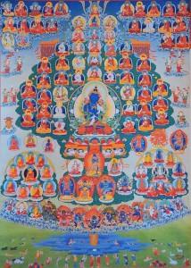 Barom Kagyu Lineage Tree